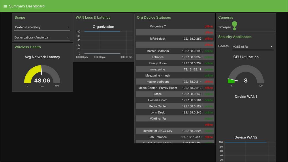 node-red-custom-meraki-dashboard.png