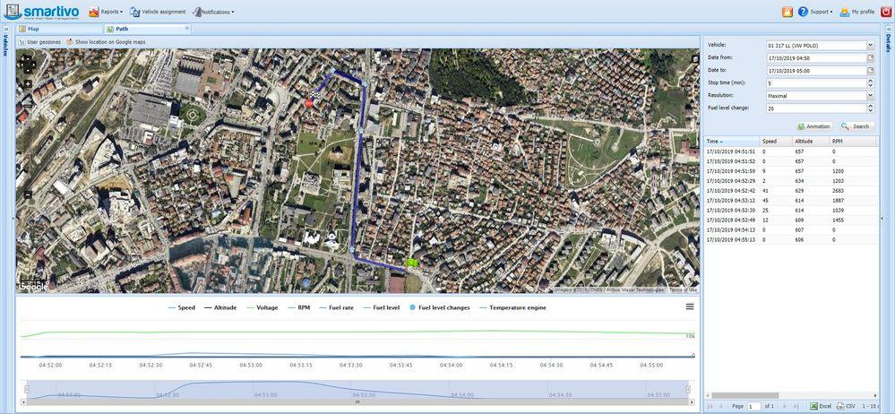Apps People GPS.jpg