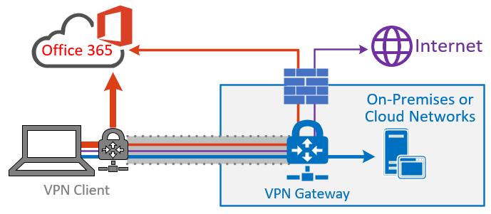 vpn-model-2[1].png