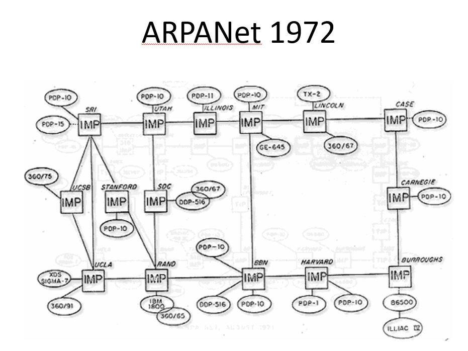 Capture Arpanet.JPG