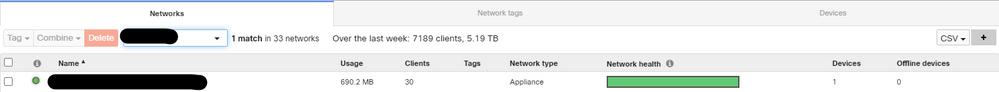 Meraki Dashboard Network.png