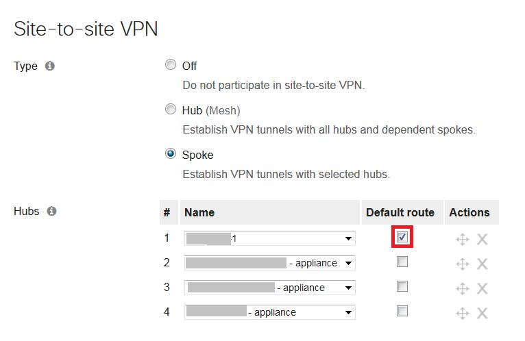 Meraki_Default_VPN_Route.png