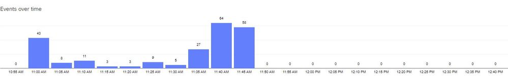 detect_graph_102418.JPG