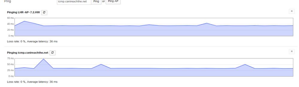 7.2.HW latency1.PNG