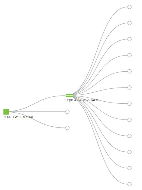meraki network layout 2.PNG