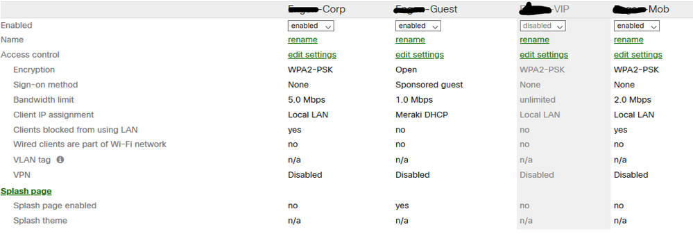 Meraki access point issue 1.PNG