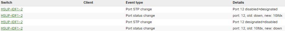 access_stp.png