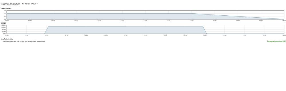 Screen Shot 2020-02-20 at 5.08.22 PM.png