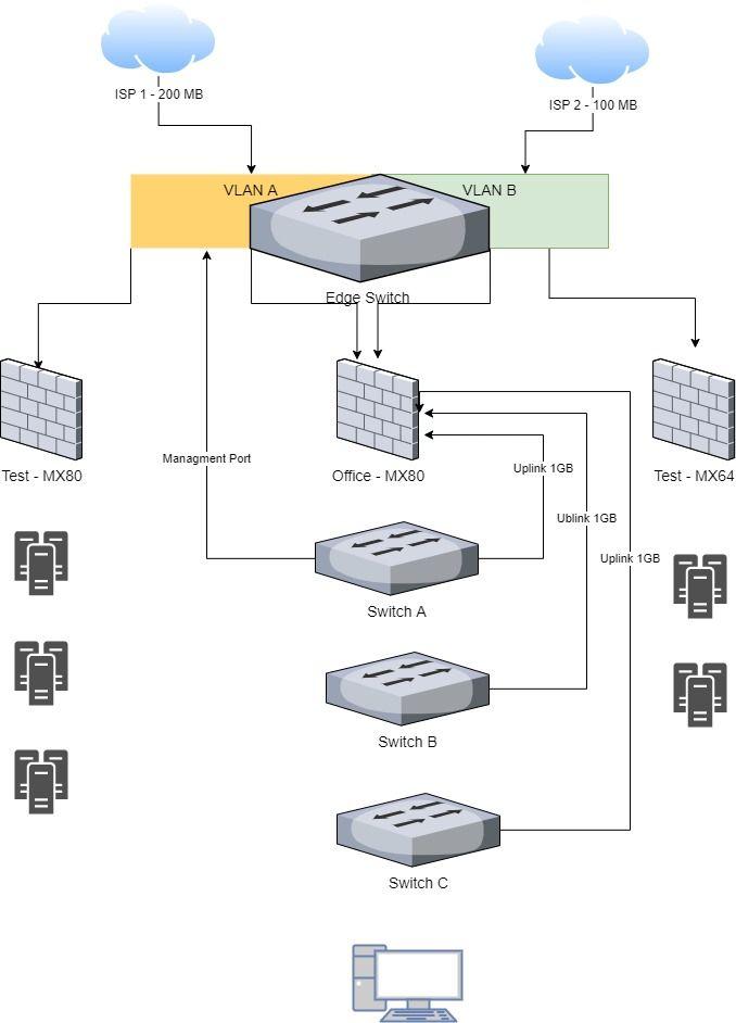 Network Topology.jpg