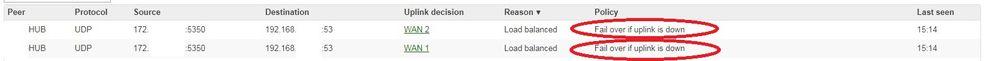 Uplink Decision-DNS-Circled.jpg