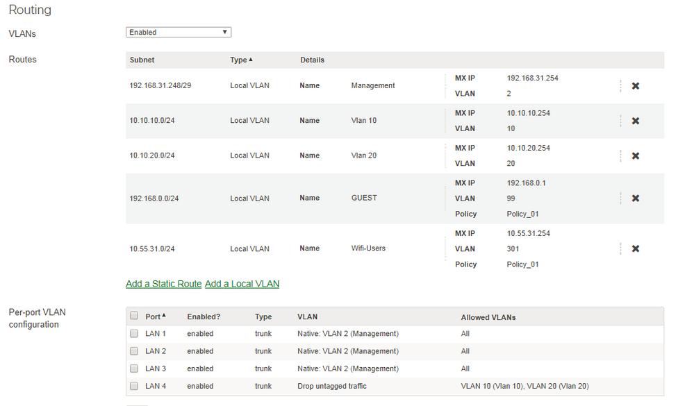 Addressing & VLANs - Meraki Dashboard - Google Chrome.png