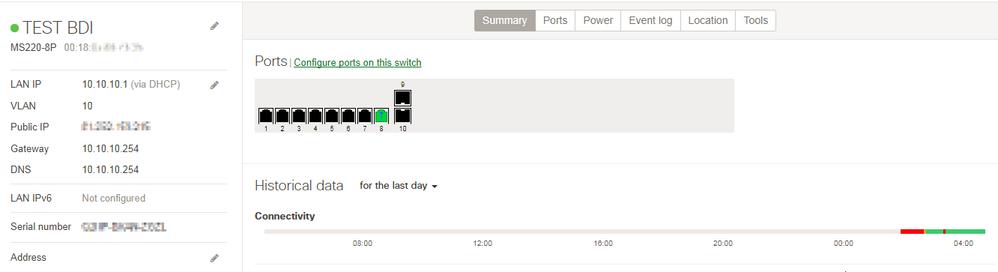 Switches - Meraki Dashboard - Google ChromeMS.png