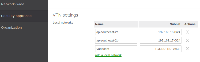 VMX 100 communication with multiple AWS account and VPCs