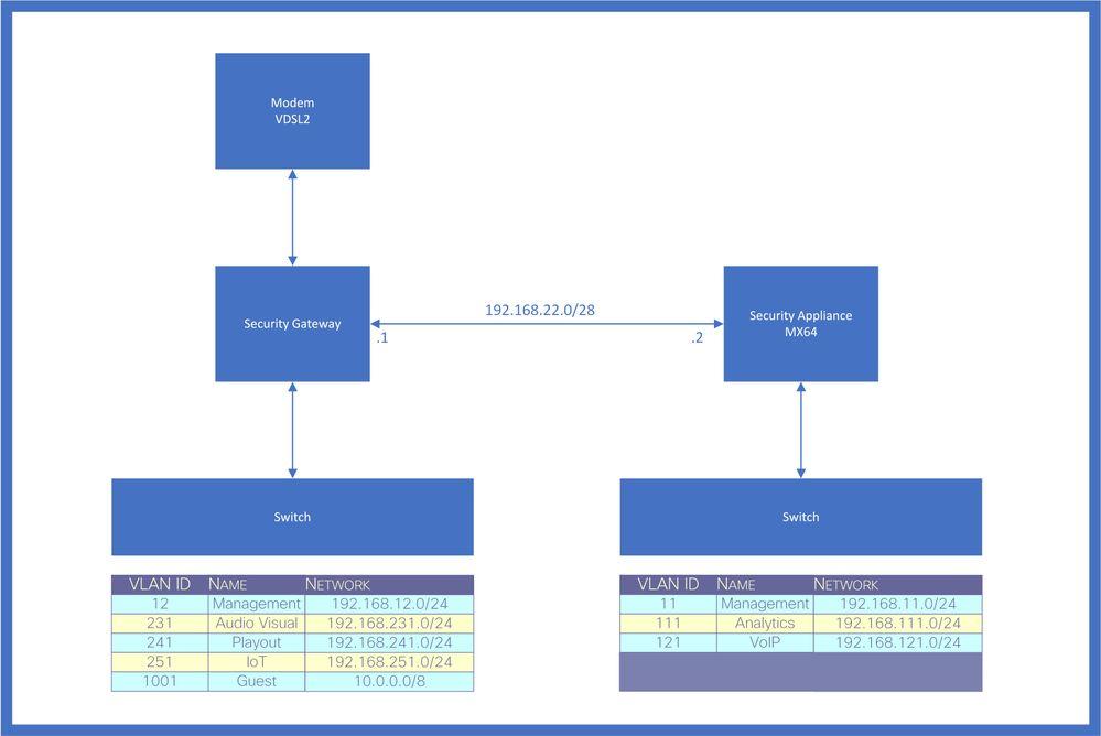 Net Split.jpg