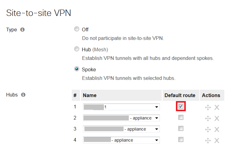 Meraki_Default_VPN_Route.png