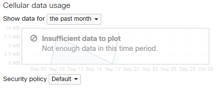 Past_Month.PNG