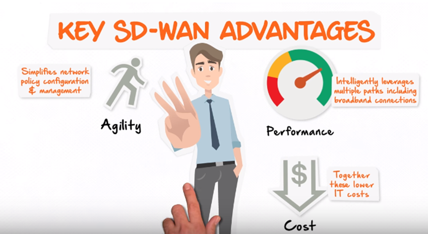 SD-WAN Key Benefits