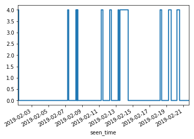 client_os_graph.png