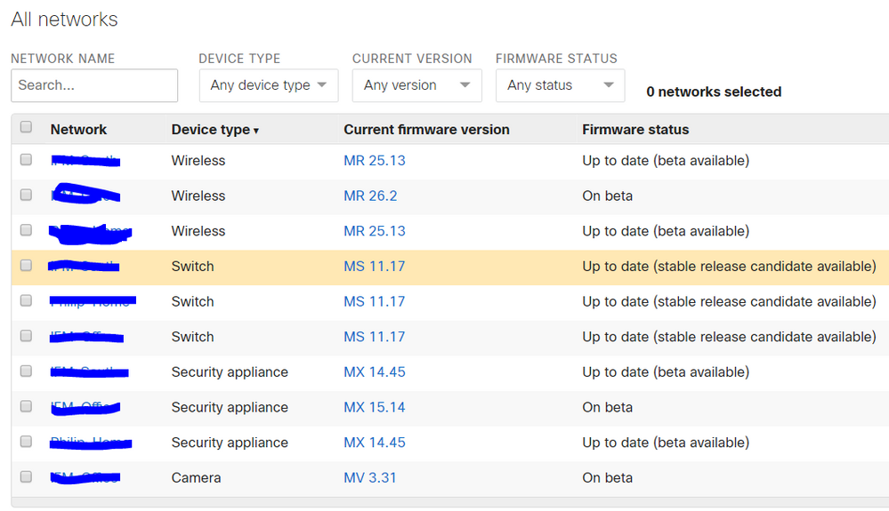 Export Firmware Verions Table? - The Meraki Community
