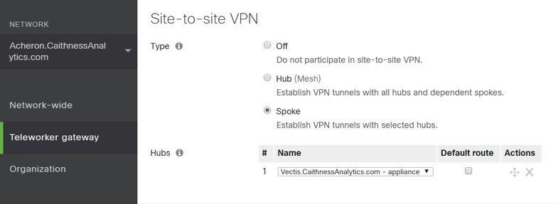 S2S VPN Spoke.jpg