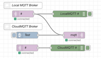 MV Sense MQTT Connection - The Meraki Community
