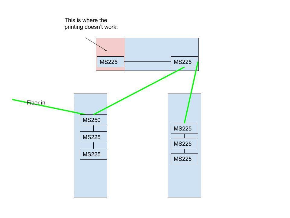 Campus Network Diagram.jpg
